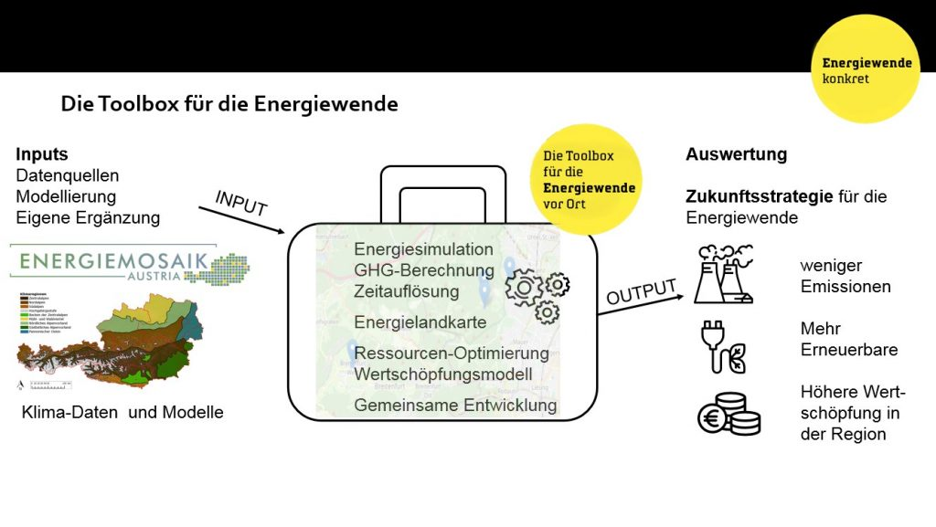 Energiewende - Akteur*innen-Treffen: virtuell, aber nicht weniger engagiert