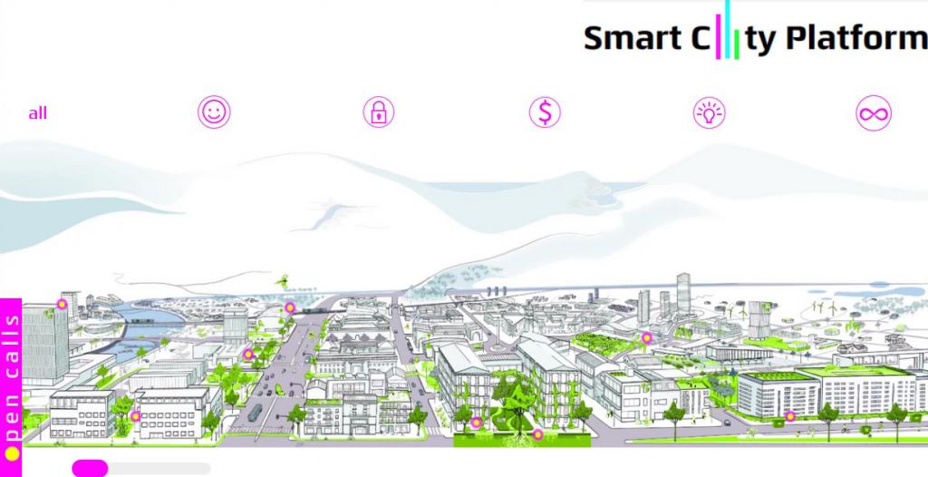 Smart City – wieso/was/wo – und wer kennt sich da aus?